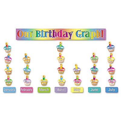 Our Birthday Graph Bulletin Board Set Scholastic