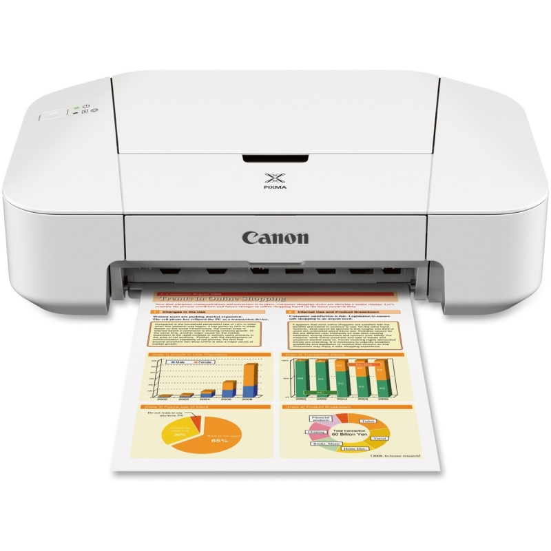 Canon PIXMA iP2820 Compact Inkjet Photo Printer 8745B002 CNMIP2820 IP2820
