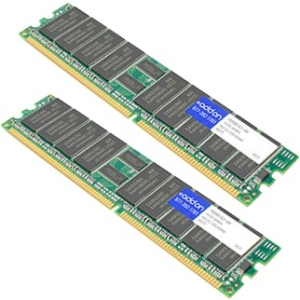 AddOn FACTORY ORIGINAL 2GB (2x1GB) DDR1 266MHZ DR RDIMM F/HP 300680-B21-AM