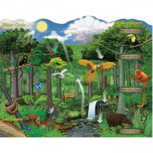 Pacon 100-Piece Sparkly Ecosystem Puzzle AC9354 PACAC9354