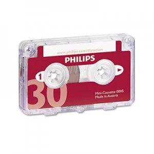 Cassettes Technology