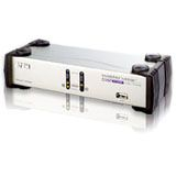 Aten 2-Port Dual-View KVM Switch CS1742