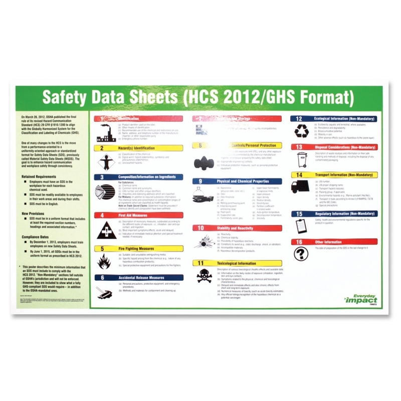 Impact Products Safety Data Sheet English Poster 799072 IMP799072