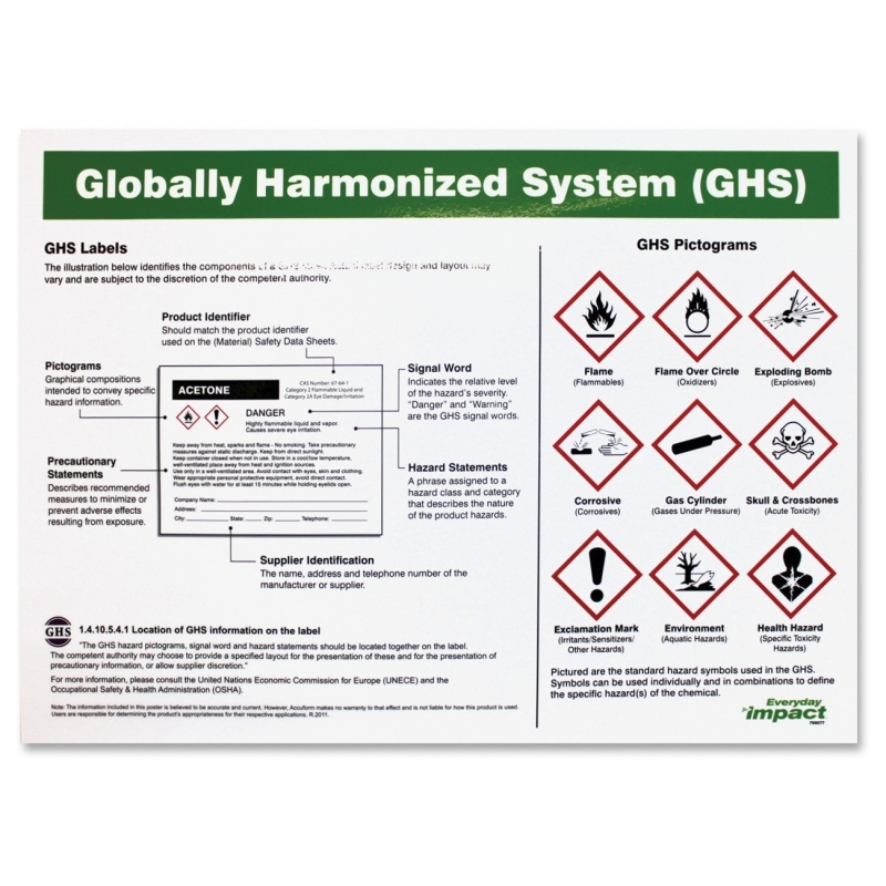 Impact Products GHS Label Guideline English Poster 799077 IMP799077