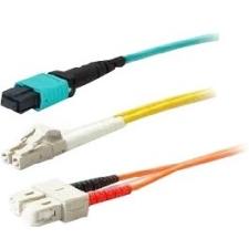 AddOncomputer.com Fiber Optic Network Adapter ADD-ATTN-FCPC-15DB