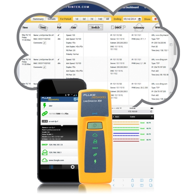 NetScout LinkSprinter Network Tester LSPRNTR-300 300