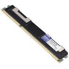 AddOn 8GB DDR4 SDRAM Memory Module 774171-001-AM