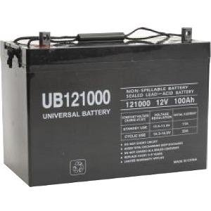 eReplacements Battery UB121000-ER