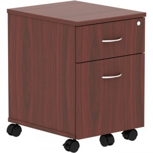 Lorell Relevance Series Mahogany Laminate Office Furniture 16216 LLR16216