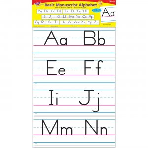 TREND Basic Alphabet Bulletin Board Set 1858 TEP1858